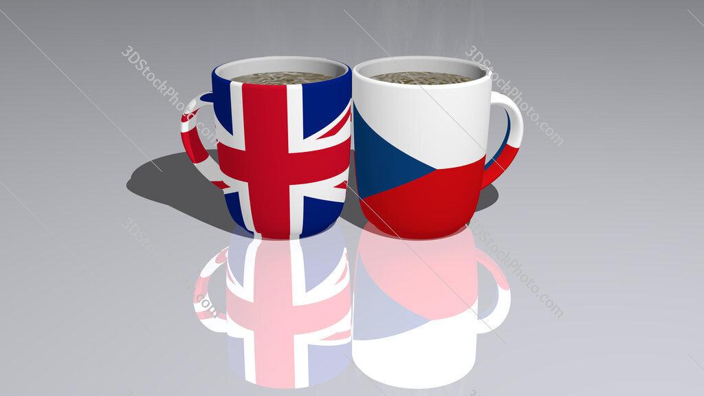 united kingdom czech republic