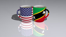 united-states-of-america saint-kitts-and-nevis