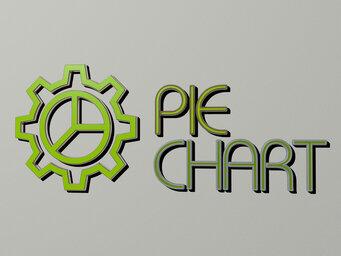 pie chart