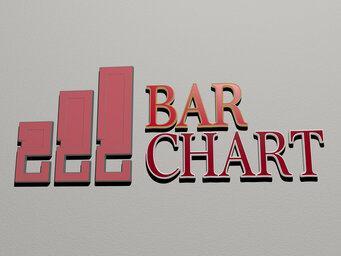 bar chart