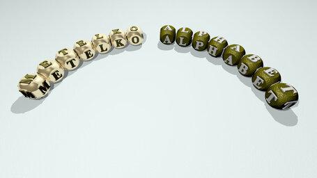Metelko alphabet