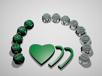 heart movement