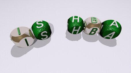Is HbA